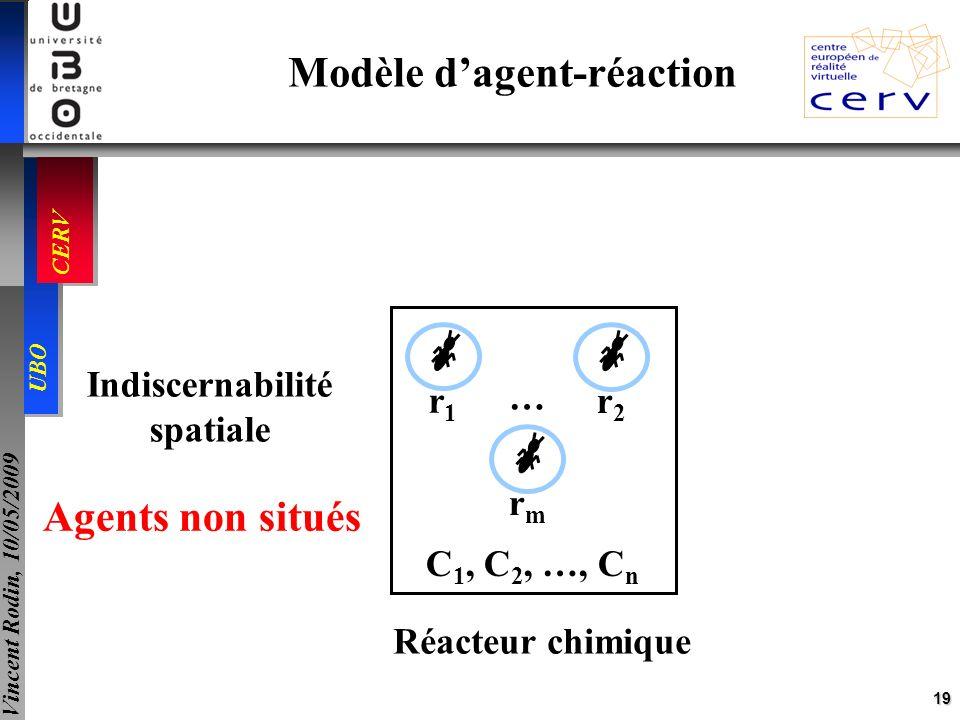 19 UBO CERV Vincent Rodin, 10/05/2009 Modèle dagent-réaction Agents non situés Réacteur chimique C 1, C 2, …, C n r1r1 r2r2 rmrm … Indiscernabilité sp