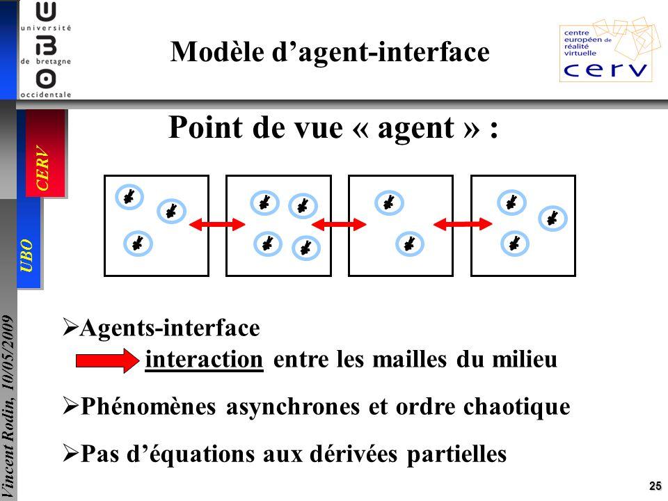 25 UBO CERV Vincent Rodin, 10/05/2009 Phénomènes asynchrones et ordre chaotique Pas déquations aux dérivées partielles Modèle dagent-interface Point d