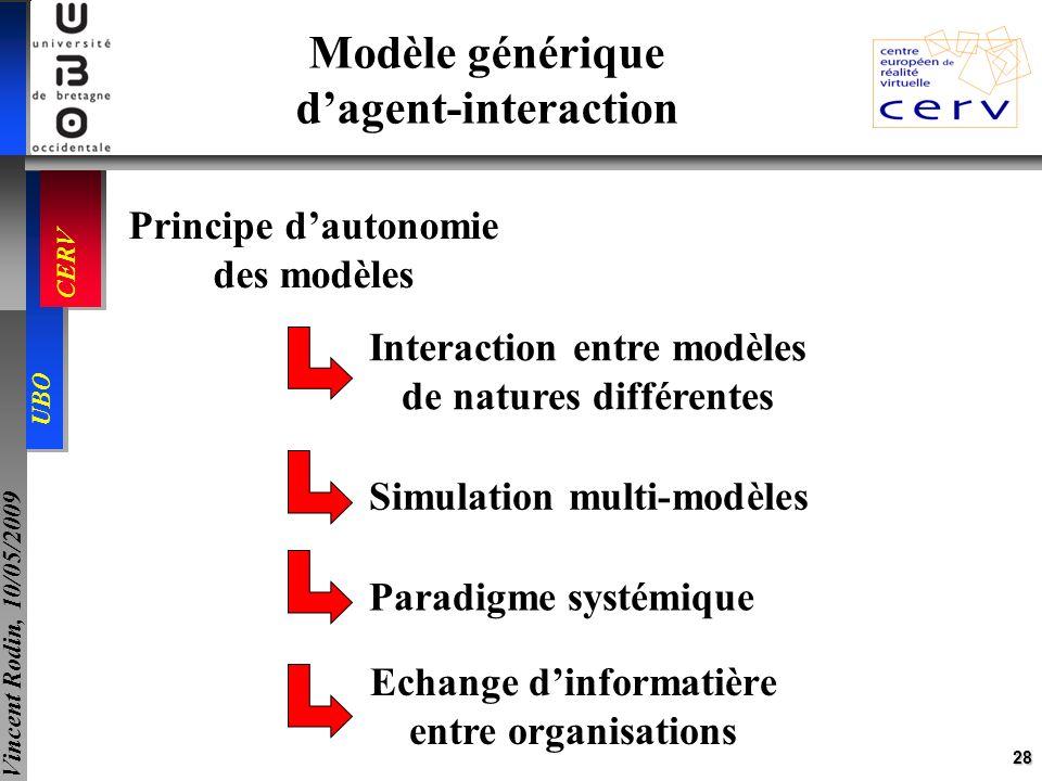 28 UBO CERV Vincent Rodin, 10/05/2009 Modèle générique dagent-interaction Principe dautonomie des modèles Interaction entre modèles de natures différe