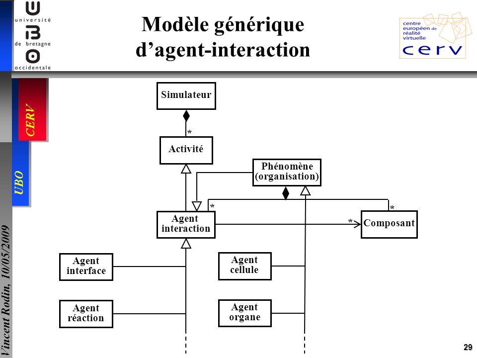 29 UBO CERV Vincent Rodin, 10/05/2009 Agent interface Agent réaction ActivitéSimulateur * Phénomène (organisation) Composant Agent interaction * * * A
