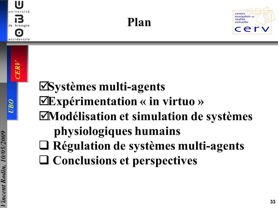 33 UBO CERV Vincent Rodin, 10/05/2009 Plan Systèmes multi-agents Expérimentation « in virtuo » Modélisation et simulation de systèmes physiologiques h