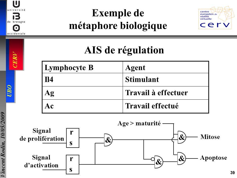 39 UBO CERV Vincent Rodin, 10/05/2009 Exemple de métaphore biologique Lymphocyte BAgent Il4Stimulant AgTravail à effectuer AcTravail effectué AIS de r