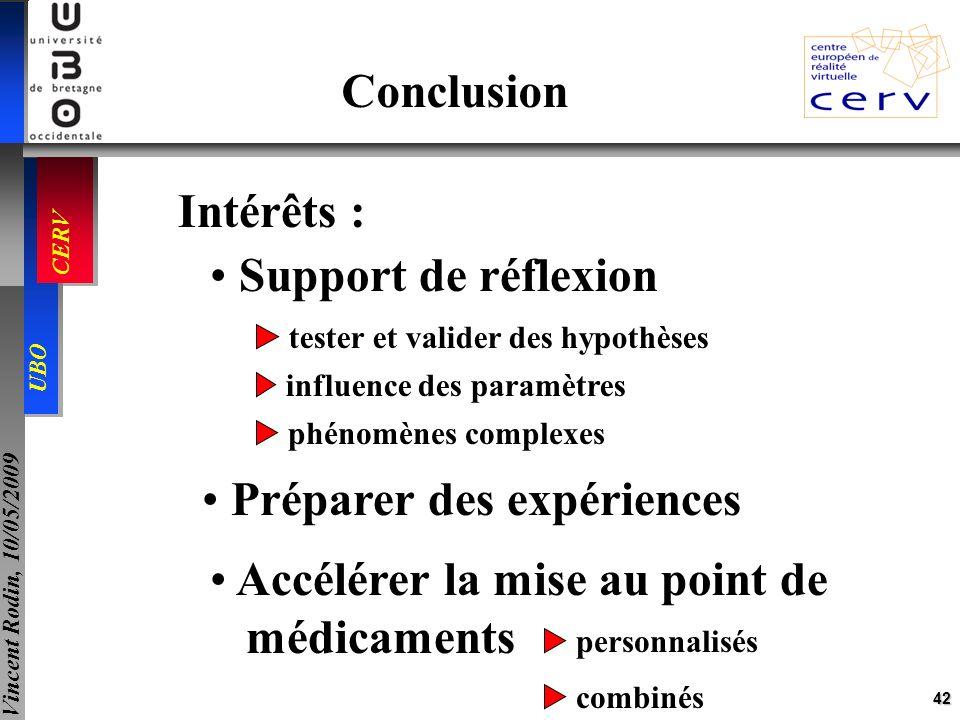 42 UBO CERV Vincent Rodin, 10/05/2009 Conclusion Intérêts : Support de réflexion tester et valider des hypothèses influence des paramètres Préparer de