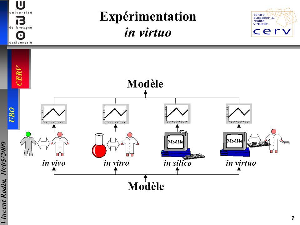 18 UBO CERV Vincent Rodin, 10/05/2009 au niveau « microscopique » : au niveau « macroscopique » : agent = cellule/molécule agent = réaction Modèle dagent-réaction 1: lecture des concentrations en réactifs 2: calcul de la vitesse de réaction puis de la quantité de réactifs à réagir perception action décision réaction 3: modification des concentrations en réactifs et produits en conséquence