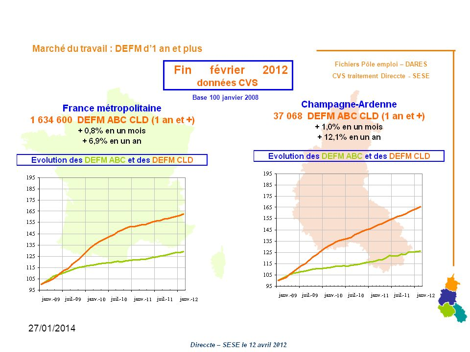 27/01/2014 Marché du travail : DEFM d1 an et plus Fichiers Pôle emploi – DARES CVS traitement Direccte - SESE Base 100 janvier 2008