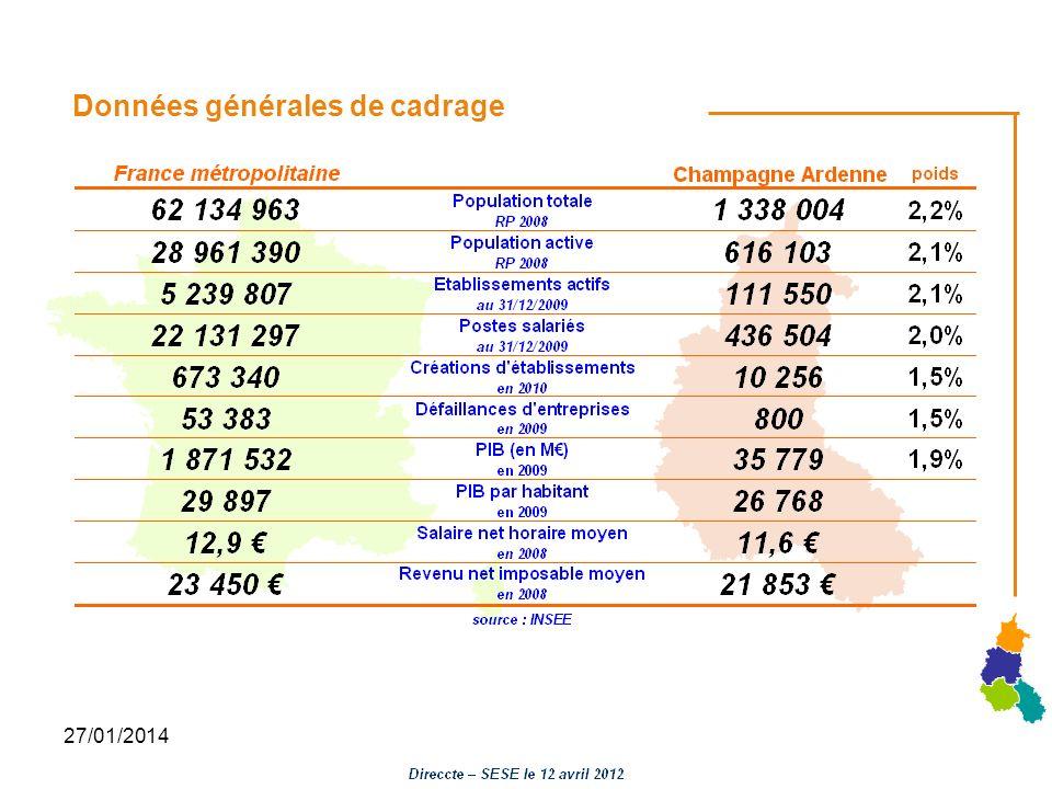 27/01/2014 Données générales de cadrage