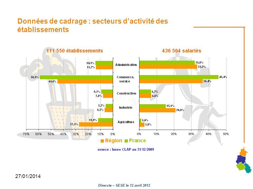 27/01/2014 Marché du travail : chômage des 50 ans et plus