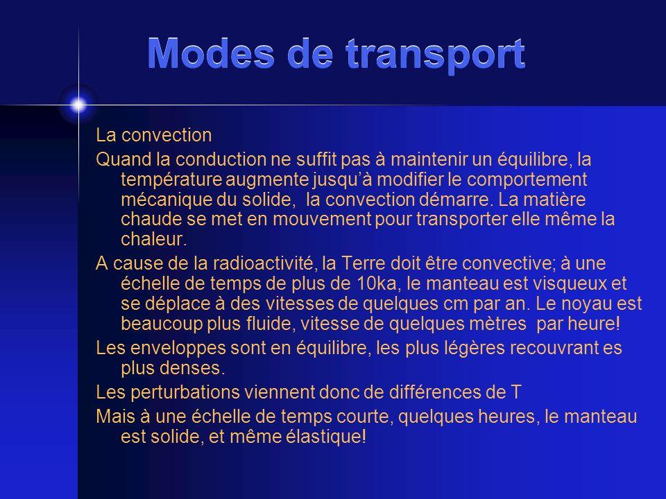 Modes de transport La convection Quand la conduction ne suffit pas à maintenir un équilibre, la température augmente jusquà modifier le comportement m