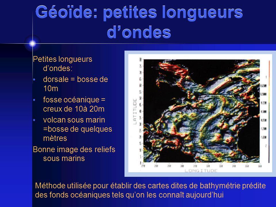 Géoïde: petites longueurs dondes Petites longueurs dondes: dorsale = bosse de 10m fosse océanique = creux de 10à 20m volcan sous marin =bosse de quelq