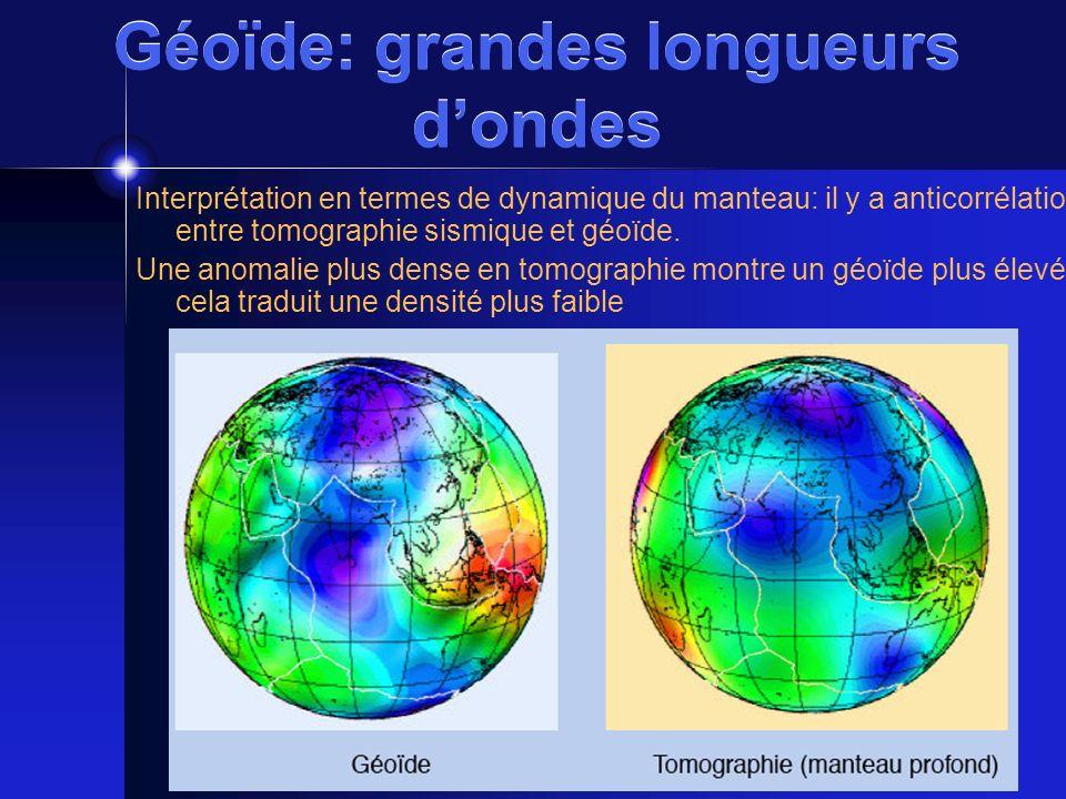 Géoïde: grandes longueurs dondes Interprétation en termes de dynamique du manteau: il y a anticorrélation entre tomographie sismique et géoïde. Une an