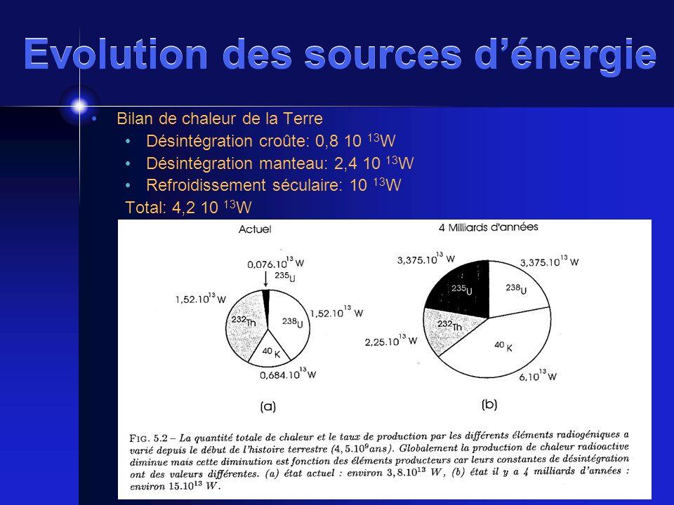 Evolution des sources dénergie Bilan de chaleur de la Terre Désintégration croûte: 0,8 10 13 W Désintégration manteau: 2,4 10 13 W Refroidissement séc