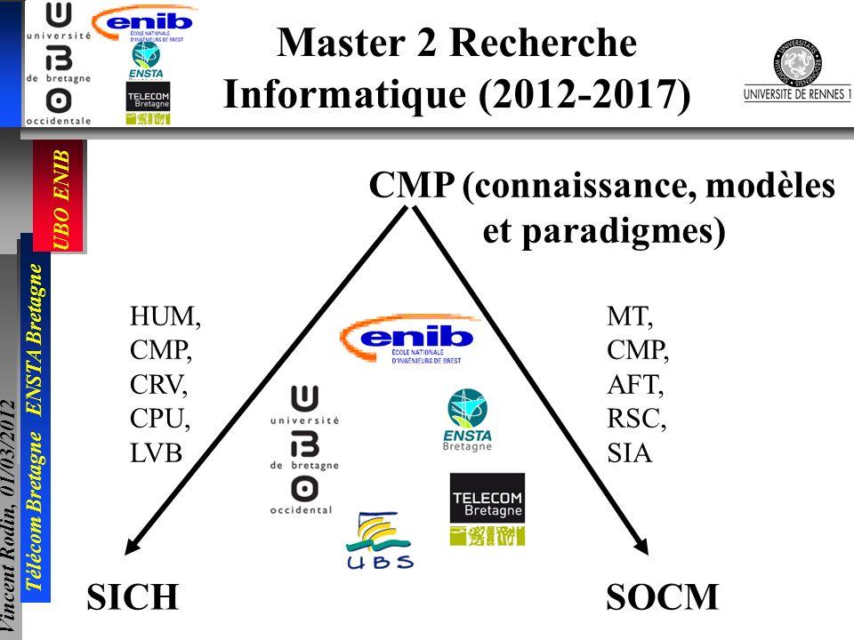 UBO ENIB Télécom Bretagne ENSTA Bretagne Vincent Rodin, 01/03/2012 Master 2 Recherche Informatique (2012-2017) CMP (connaissance, modèles et paradigme