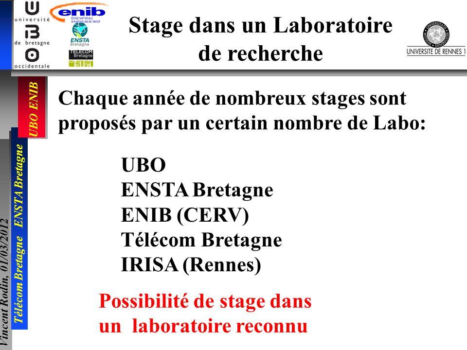 UBO ENIB Télécom Bretagne ENSTA Bretagne Vincent Rodin, 01/03/2012 Stage dans un Laboratoire de recherche Chaque année de nombreux stages sont proposé