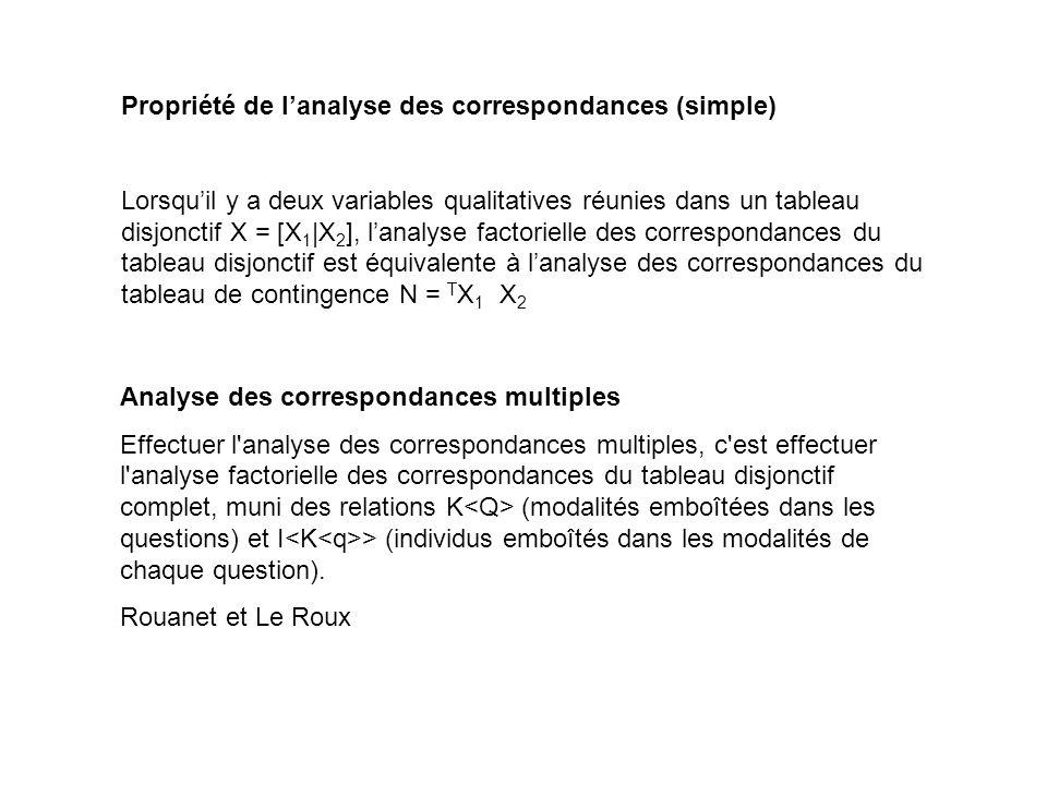 Analyse des correspondances multiples Effectuer l'analyse des correspondances multiples, c'est effectuer l'analyse factorielle des correspondances du