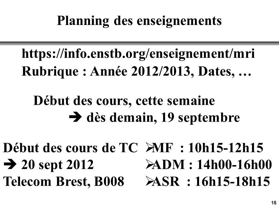 15 Planning des enseignements https://info.enstb.org/enseignement/mri Rubrique : Année 2012/2013, Dates, … Début des cours de TC 20 sept 2012 Telecom