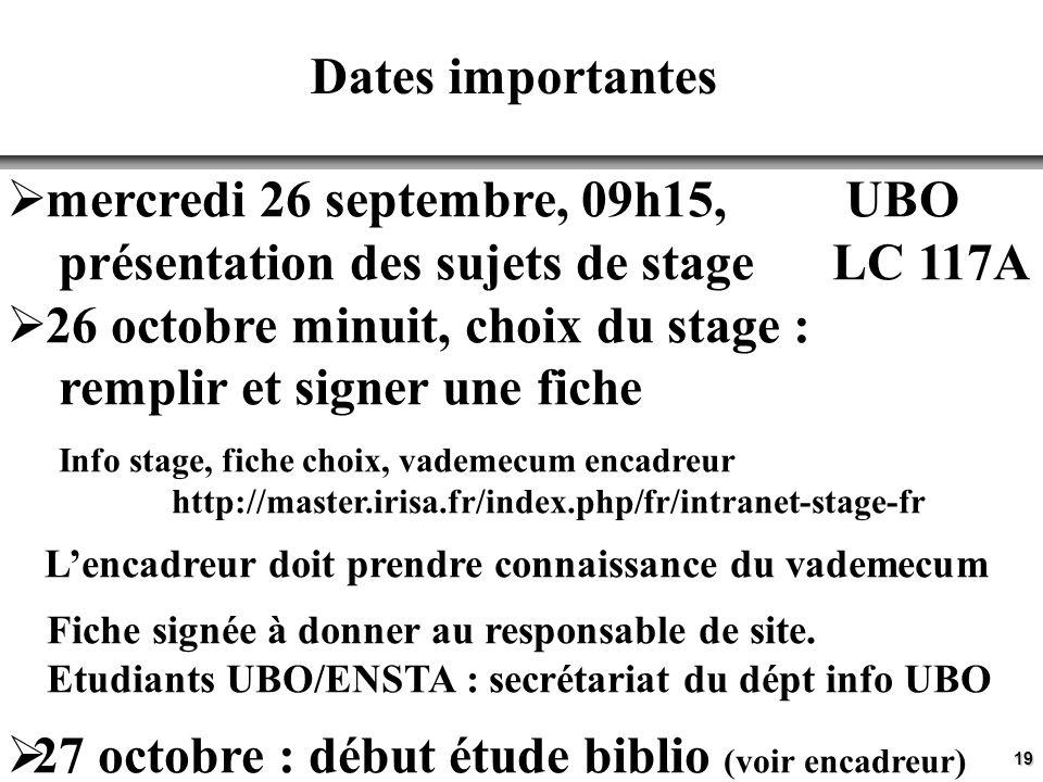 19 Dates importantes mercredi 26 septembre, 09h15, UBO présentation des sujets de stage LC 117A 26 octobre minuit, choix du stage : remplir et signer une fiche Info stage, fiche choix, vademecum encadreur http://master.irisa.fr/index.php/fr/intranet-stage-fr Lencadreur doit prendre connaissance du vademecum Fiche signée à donner au responsable de site.