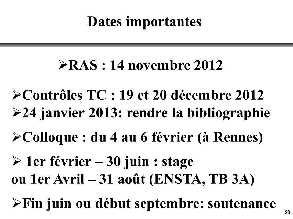 20 Dates importantes Contrôles TC : 19 et 20 décembre 2012 24 janvier 2013: rendre la bibliographie Colloque : du 4 au 6 février (à Rennes) 1er février – 30 juin : stage ou 1er Avril – 31 août (ENSTA, TB 3A) Fin juin ou début septembre: soutenance RAS : 14 novembre 2012
