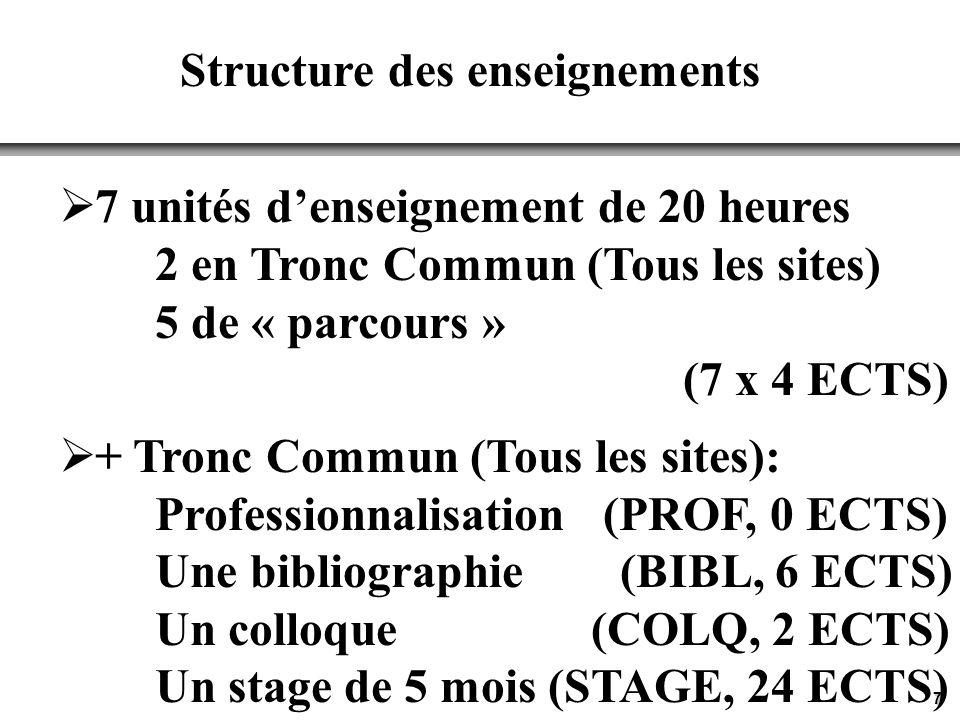 7 Structure des enseignements 7 unités denseignement de 20 heures 2 en Tronc Commun (Tous les sites) 5 de « parcours » (7 x 4 ECTS) + Tronc Commun (Tous les sites): Professionnalisation (PROF, 0 ECTS) Une bibliographie (BIBL, 6 ECTS) Un colloque (COLQ, 2 ECTS) Un stage de 5 mois (STAGE, 24 ECTS)