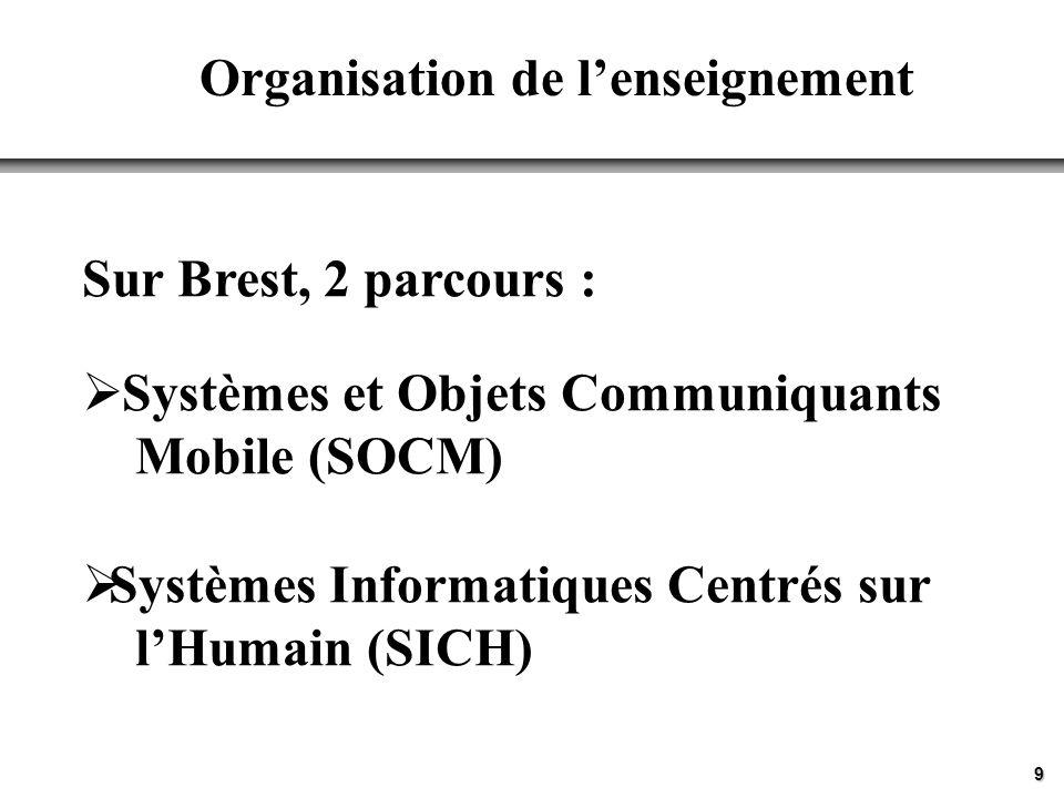 9 Organisation de lenseignement Sur Brest, 2 parcours : Systèmes et Objets Communiquants Mobile (SOCM) Systèmes Informatiques Centrés sur lHumain (SIC