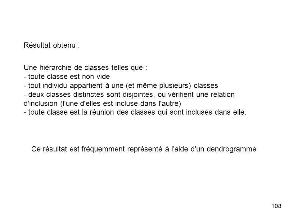 108 Résultat obtenu : Une hiérarchie de classes telles que : - toute classe est non vide - tout individu appartient à une (et même plusieurs) classes