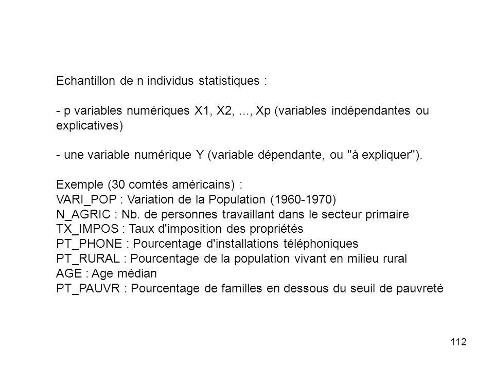 112 Echantillon de n individus statistiques : - p variables numériques X1, X2,..., Xp (variables indépendantes ou explicatives) - une variable numériq