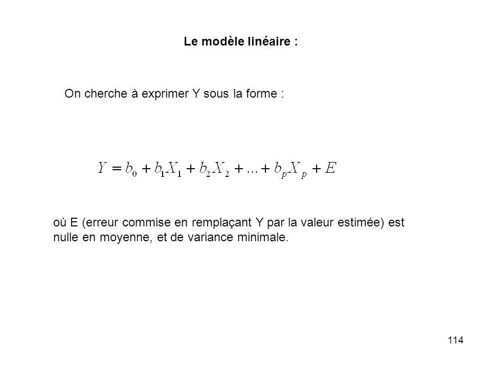 114 Le modèle linéaire : On cherche à exprimer Y sous la forme : où E (erreur commise en remplaçant Y par la valeur estimée) est nulle en moyenne, et