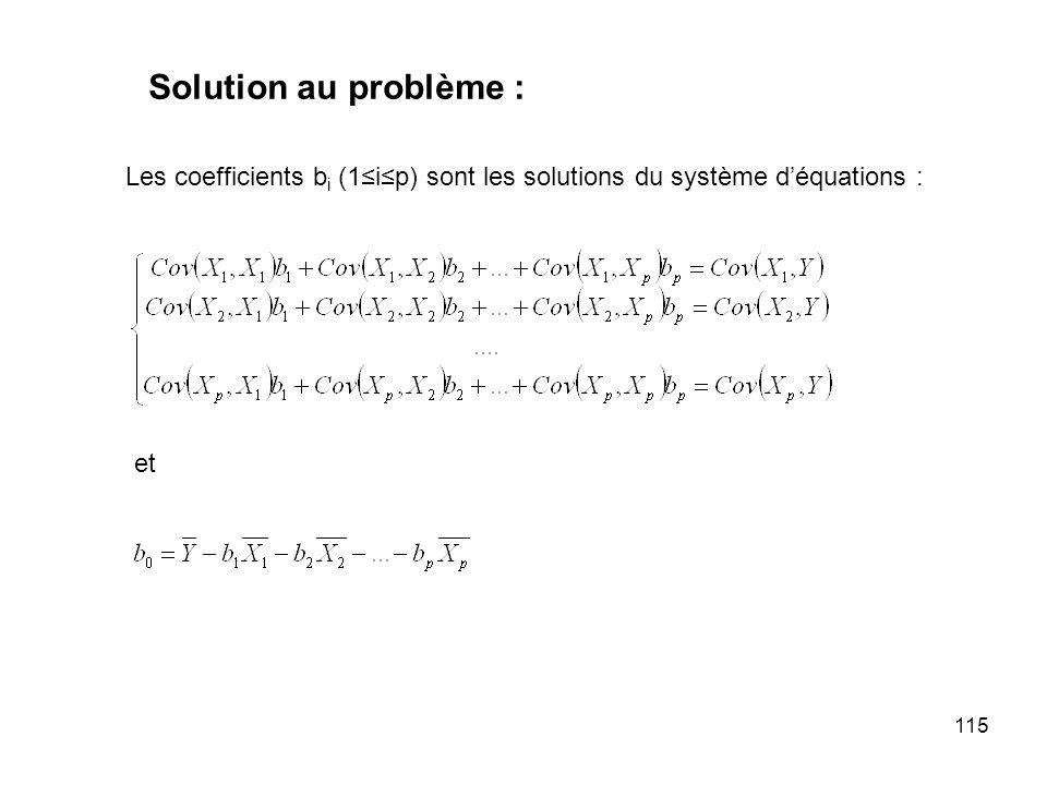 115 Les coefficients b i (1ip) sont les solutions du système déquations : Solution au problème : et