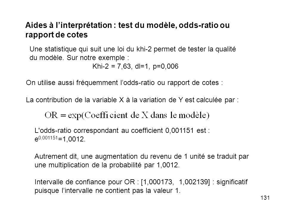 131 Aides à linterprétation : test du modèle, odds-ratio ou rapport de cotes On utilise aussi fréquemment lodds-ratio ou rapport de cotes : La contrib