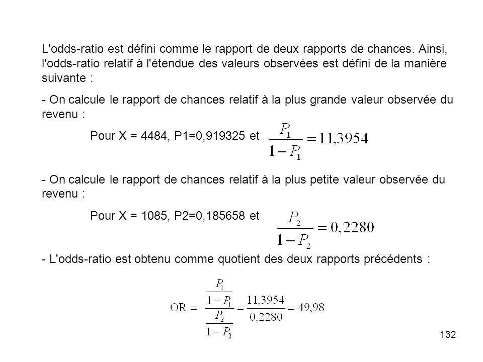 132 L'odds-ratio est défini comme le rapport de deux rapports de chances. Ainsi, l'odds-ratio relatif à l'étendue des valeurs observées est défini de