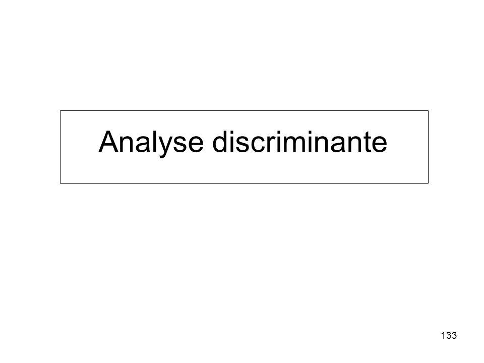 133 Analyse discriminante