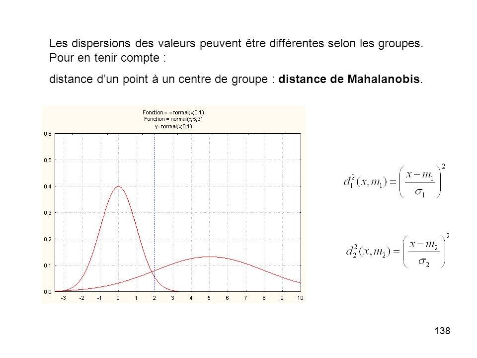 138 Les dispersions des valeurs peuvent être différentes selon les groupes. Pour en tenir compte : distance dun point à un centre de groupe : distance