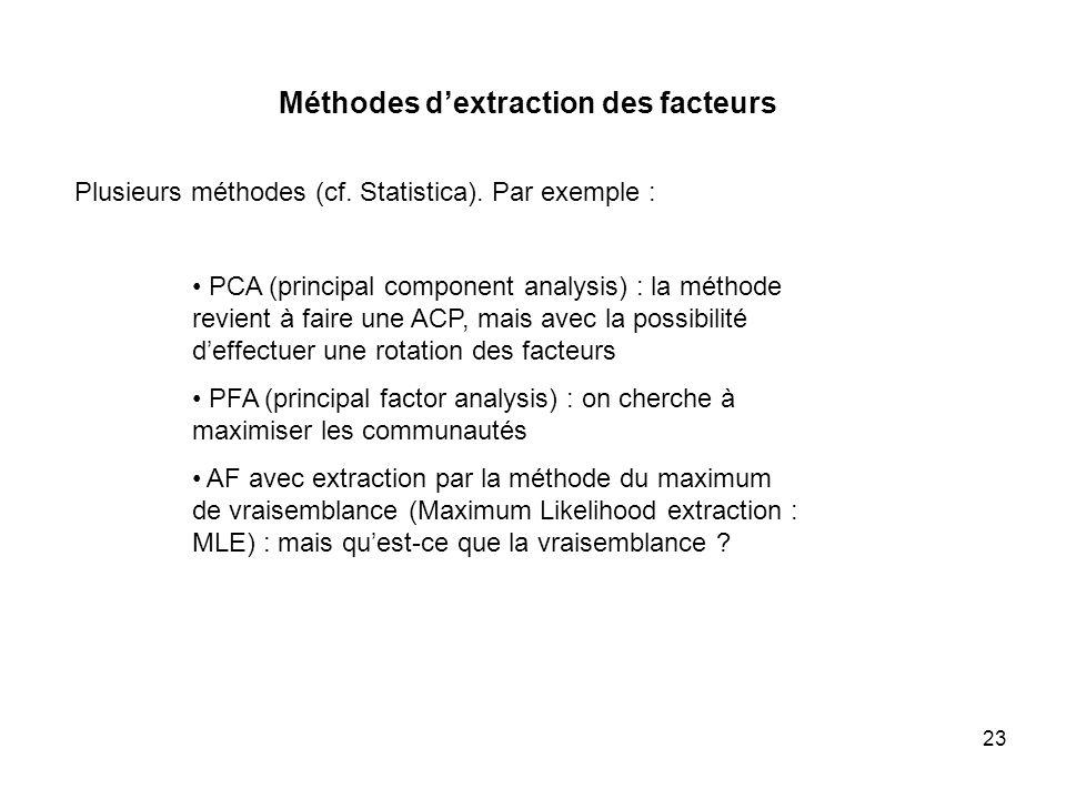 23 Méthodes dextraction des facteurs Plusieurs méthodes (cf. Statistica). Par exemple : PCA (principal component analysis) : la méthode revient à fair
