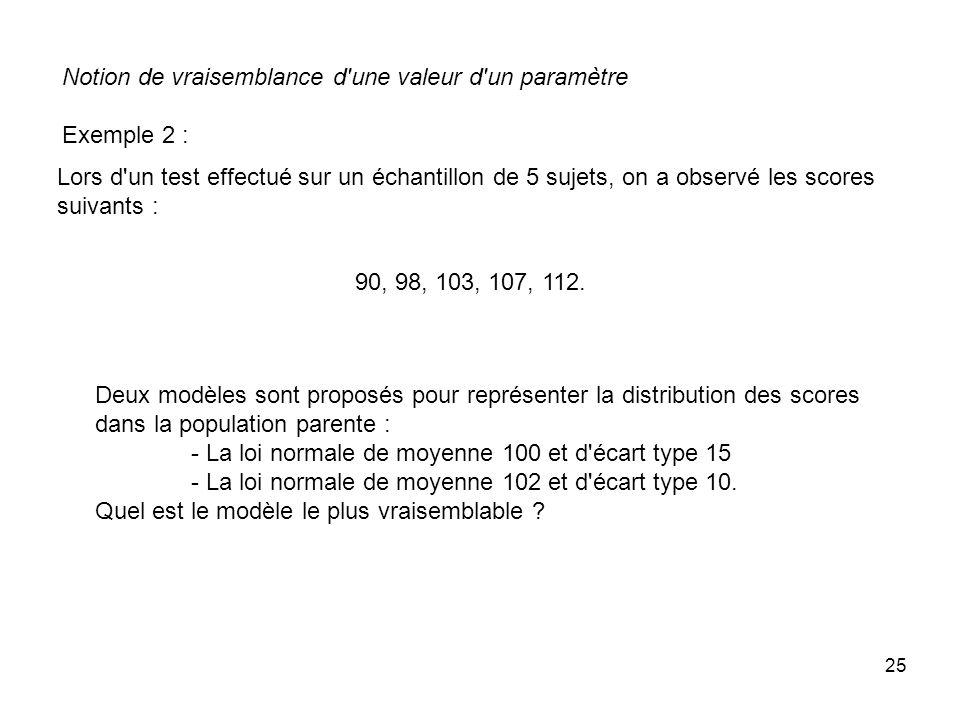 25 Lors d'un test effectué sur un échantillon de 5 sujets, on a observé les scores suivants : 90, 98, 103, 107, 112. Deux modèles sont proposés pour r