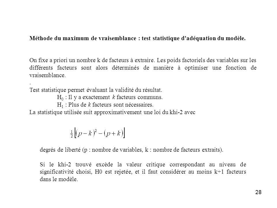 28 Méthode du maximum de vraisemblance : test statistique d'adéquation du modèle. On fixe a priori un nombre k de facteurs à extraire. Les poids facto