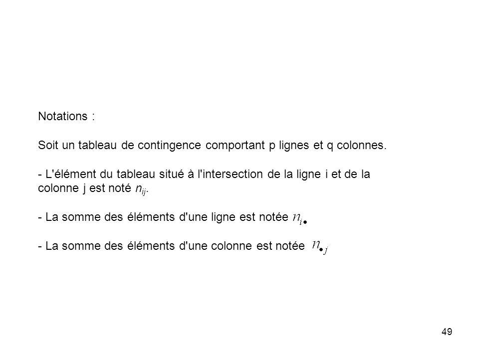 49 Notations : Soit un tableau de contingence comportant p lignes et q colonnes. - L'élément du tableau situé à l'intersection de la ligne i et de la