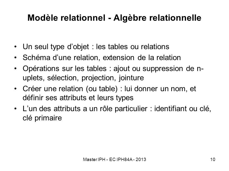 Master IPH - EC IPH84A - 201310 Modèle relationnel - Algèbre relationnelle Un seul type dobjet : les tables ou relations Schéma dune relation, extensi