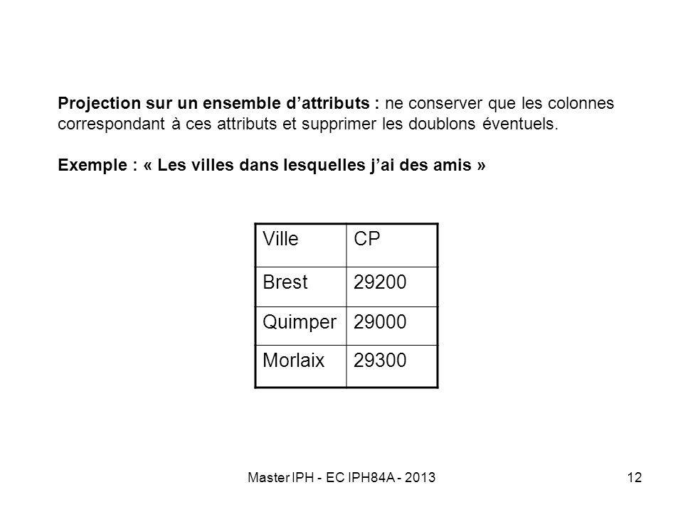 Master IPH - EC IPH84A - 201312 Projection sur un ensemble dattributs : ne conserver que les colonnes correspondant à ces attributs et supprimer les d
