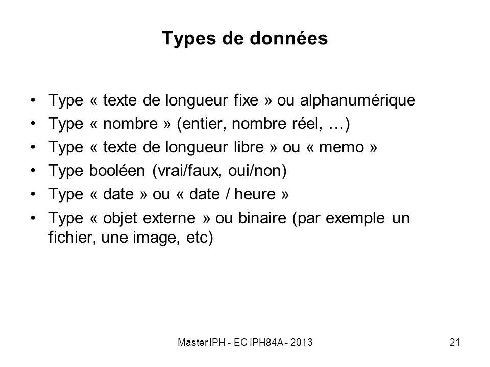 Master IPH - EC IPH84A - 201321 Types de données Type « texte de longueur fixe » ou alphanumérique Type « nombre » (entier, nombre réel, …) Type « tex