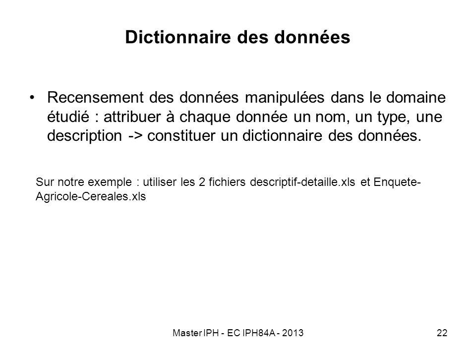 Master IPH - EC IPH84A - 201322 Dictionnaire des données Recensement des données manipulées dans le domaine étudié : attribuer à chaque donnée un nom,