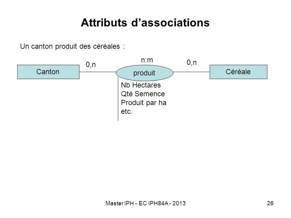 Master IPH - EC IPH84A - 201326 Attributs dassociations Canton produit Céréale 0,n n:m Un canton produit des céréales : Nb Hectares Qté Semence Produi