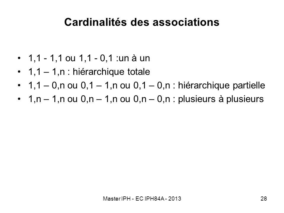 Master IPH - EC IPH84A - 201328 Cardinalités des associations 1,1 - 1,1 ou 1,1 - 0,1 :un à un 1,1 – 1,n : hiérarchique totale 1,1 – 0,n ou 0,1 – 1,n o