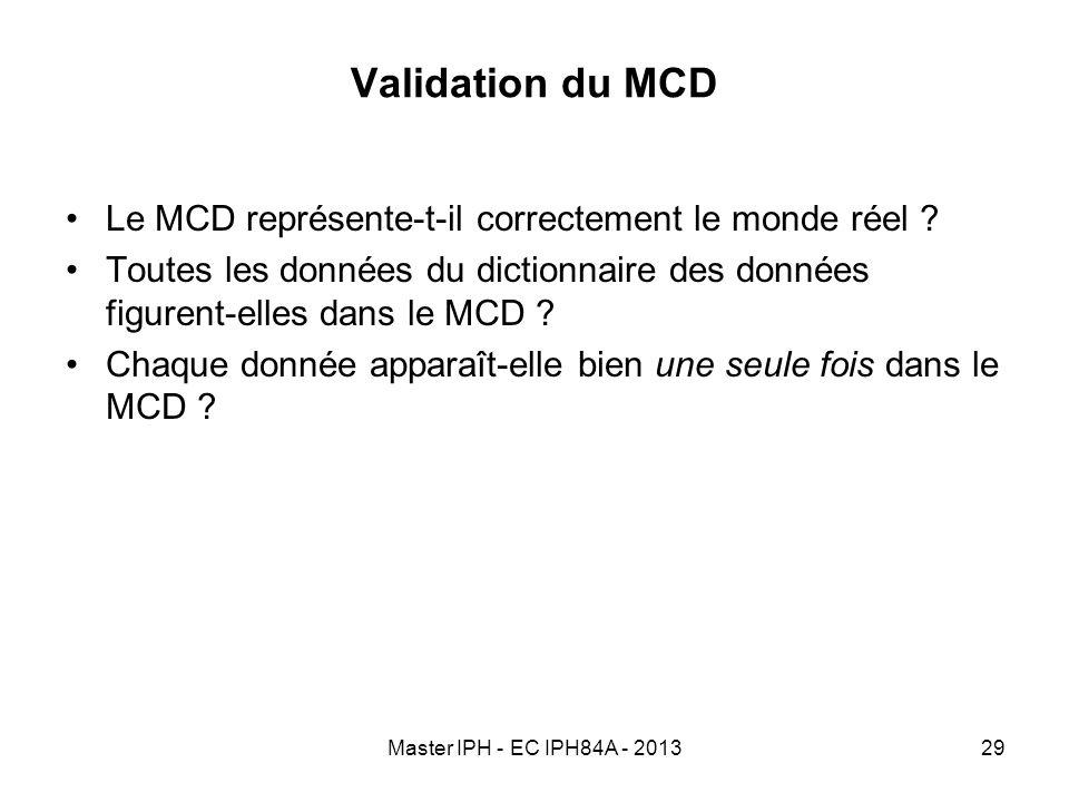 Master IPH - EC IPH84A - 201329 Validation du MCD Le MCD représente-t-il correctement le monde réel ? Toutes les données du dictionnaire des données f