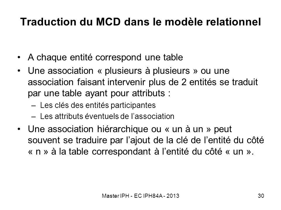 Master IPH - EC IPH84A - 201330 Traduction du MCD dans le modèle relationnel A chaque entité correspond une table Une association « plusieurs à plusie