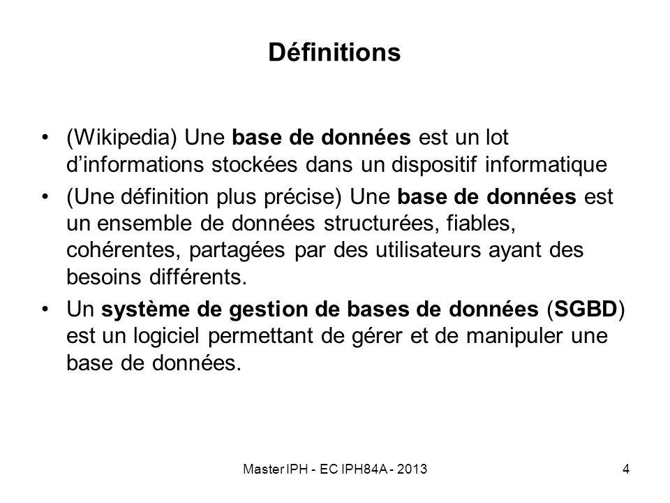Master IPH - EC IPH84A - 20134 Définitions (Wikipedia) Une base de données est un lot dinformations stockées dans un dispositif informatique (Une défi
