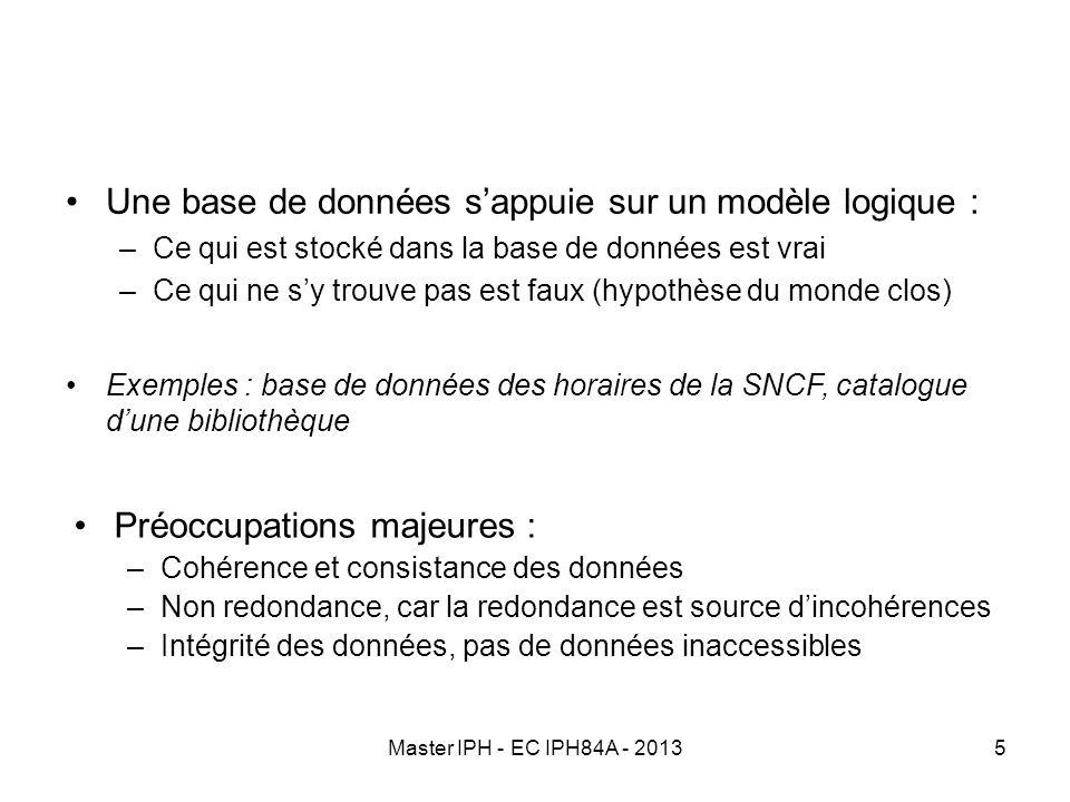 Master IPH - EC IPH84A - 20135 Préoccupations majeures : –Cohérence et consistance des données –Non redondance, car la redondance est source dincohére