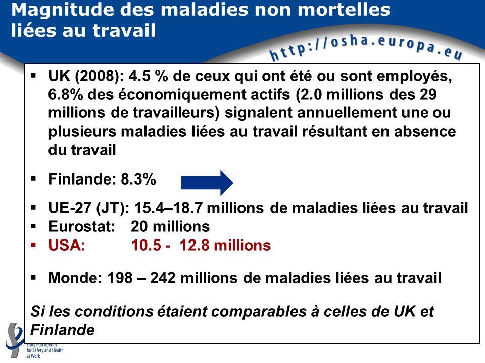 UK (2008): 4.5 % de ceux qui ont été ou sont employés, 6.8% des économiquement actifs (2.0 millions des 29 millions de travailleurs) signalent annuell