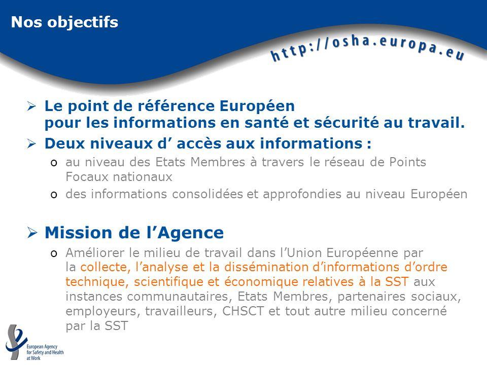 Nos objectifs Le point de référence Européen pour les informations en santé et sécurité au travail. Deux niveaux d accès aux informations : oau niveau