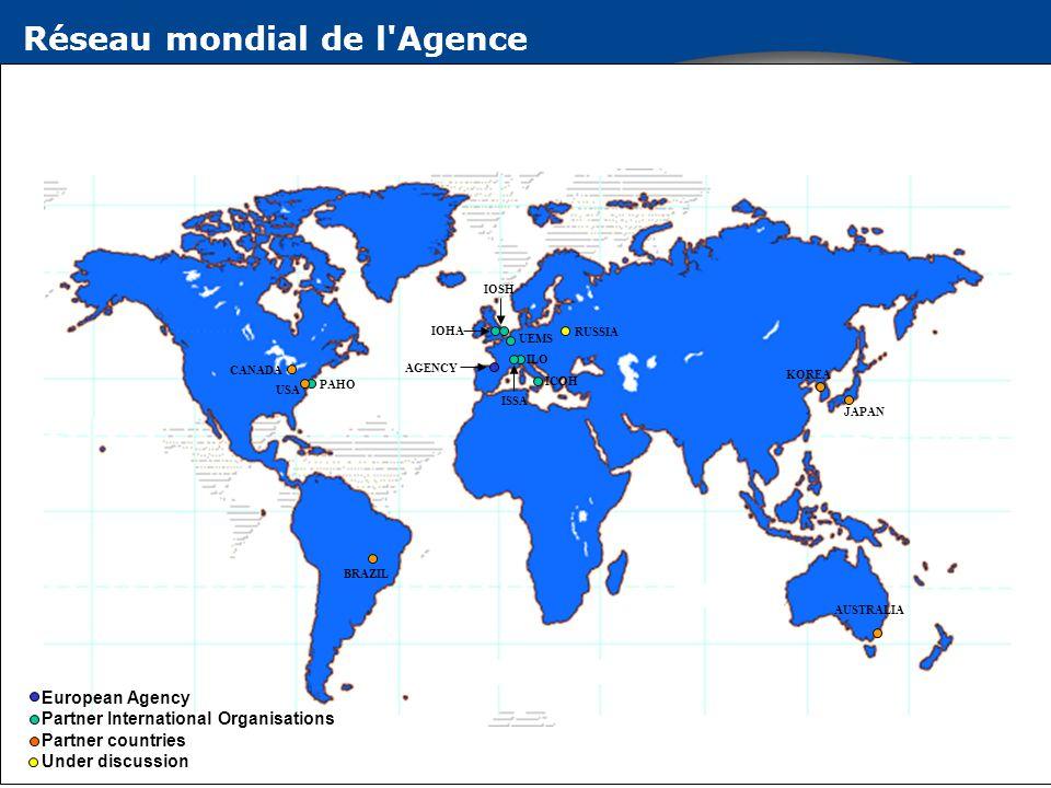 Réseau mondial de l'Agence BRAZIL AUSTRALIA CANADA USA PAHO AGENCY ICOH IOHA IOSH UEMS ILO ISSA RUSSIA KOREA JAPAN European Agency Partner Internation