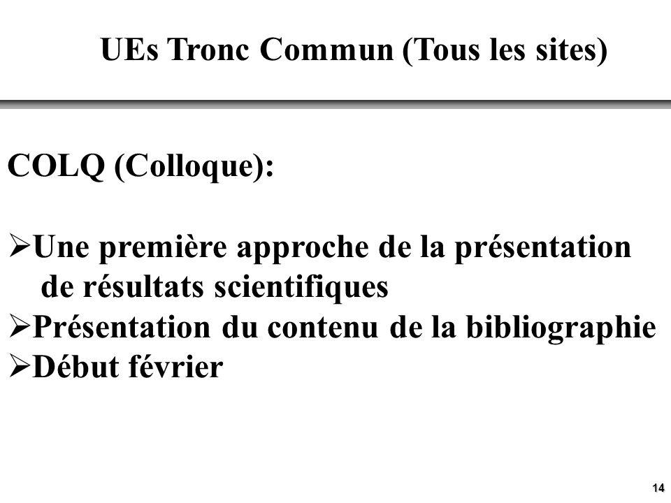 14 UEs Tronc Commun (Tous les sites) COLQ (Colloque): Une première approche de la présentation de résultats scientifiques Présentation du contenu de la bibliographie Début février
