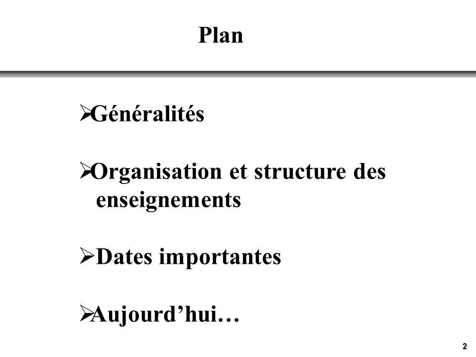 2 Généralités Organisation et structure des enseignements Dates importantes Aujourdhui… Plan